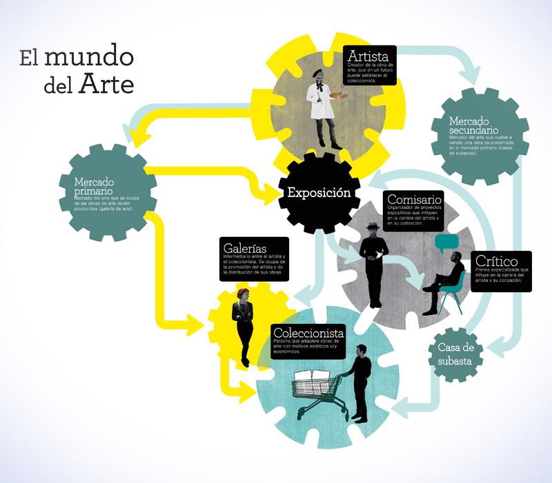 ILUSTRACION-CASA-ARTE