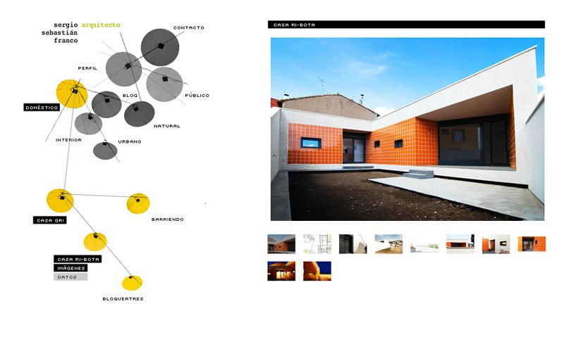 05_Arquitecto